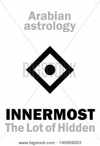 Astrology Alphabet: Lot of HIDDEN (INNERMOST), Arabian point of horoscope. Hieroglyphics character sign (single symbol).