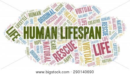 Human Lifespan Word Cloud. Wordcloud Made With Text Only.