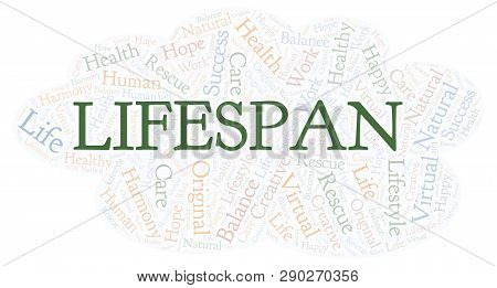 Lifespan Word Cloud. Wordcloud Made With Text Only.