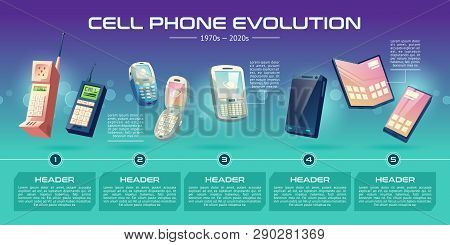 Cellphones Technologies Evolution Cartoon Vector Banner. Phones Generations From Old Models With Phy