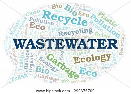 Wastewater word cloud. Wordcloud made with text only. poster