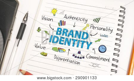 Brand Identity. Business Marketing Words Typography Concept
