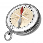 Fantasy illustration of a compass with a red arrow pointing to future and a grey arrow pointing to past poster