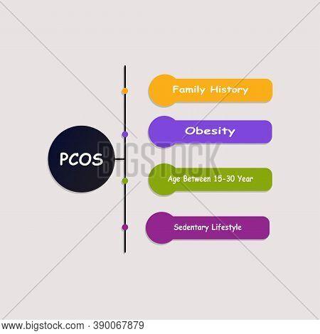 Close Up Diagram Of Pocs With Keywords. Eps 10
