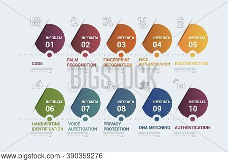 Infographic Authentication Template. Icons In Different Colors. Include Code, Palm Recognotion, Fing