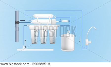 Process Of Water Purification Through A Reverse Osmosis Filter. Dirty Water Becomes Clean. Multi-sta