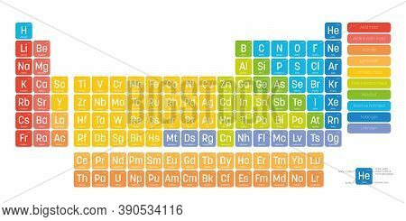 Colorful Periodic Table Of Elements. Simple Table Including Element Symbol, Name, Atomic Number And