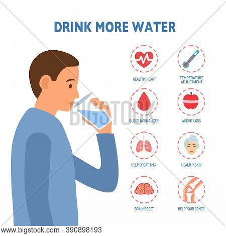 Man Drinking A Glass Of Water With Health Icon. Benefit Of Water To Human Health Infographic. Thirst