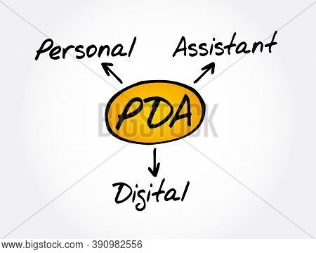 Pda - Personal Digital Assistant Acronym, Technology Concept Background
