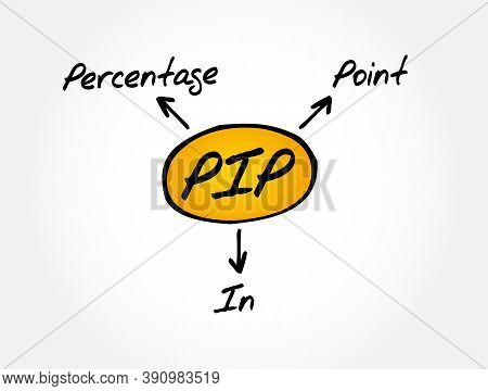 Pip - Percentage In Point Acronym, Business Concept Background