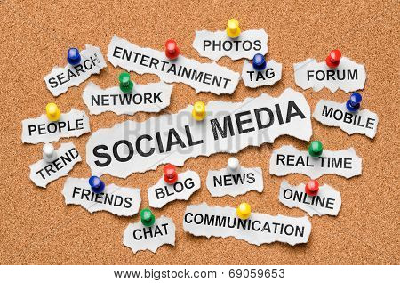 Social Media Concept Words On Corkboard
