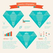 Jewelry infographic with diamonds charts and jewellery icons set vector illustration poster