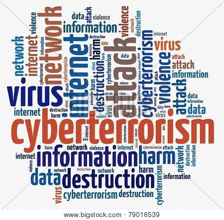 Cyberterrorism in word collage