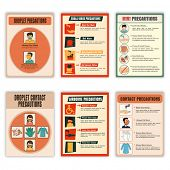 Set of six Flyers showing precautions of Droplet Virus, Ebola Virus, H1N1 Virus, Airborne Virus and Droplet Contact Virus for Health and Medical concept. poster