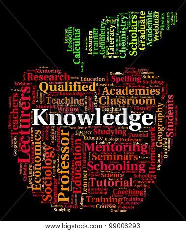 Knowledge Word Representing Understanding Expertness And Wisdom poster