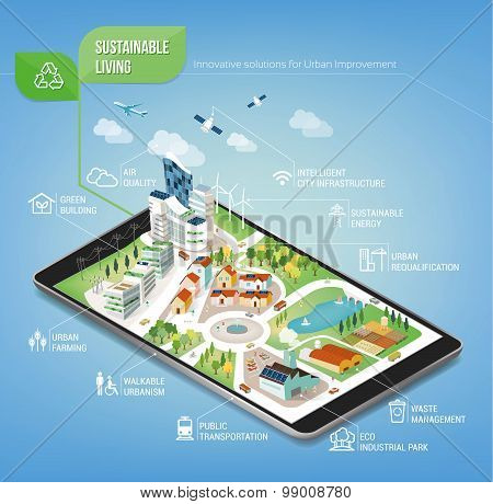 Sustainable city on a tablet