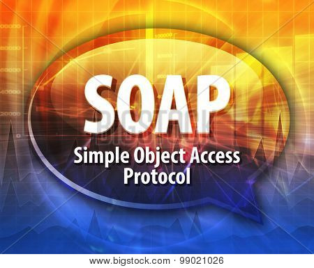 Speech bubble illustration of information technology acronym abbreviation term definition SOAP Simple Object Access Protocol poster