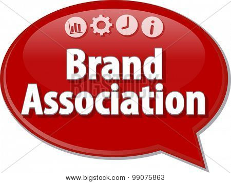 Speech bubble dialog illustration of business term saying Brand Association poster