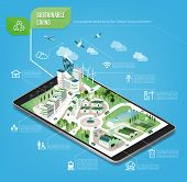 Sustainable city and green power, city on a digital tablet poster