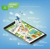 Sustainable city on a digital touch screen tablet with icons set on architecture and environmental care poster