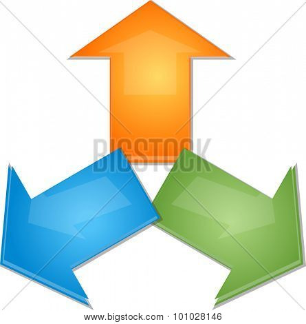 blank business strategy concept infographic diagram arrows pointing outwards illustration Three 3
