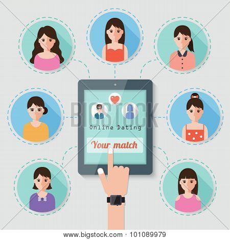 Online Dating Via Social Network