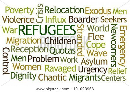 Refugees Word Cloud on White Background