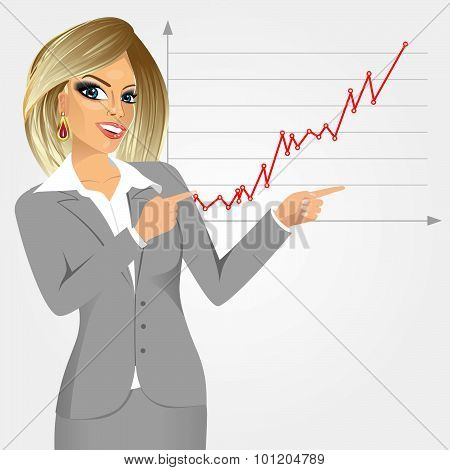 businesswoman pointing at growth graph
