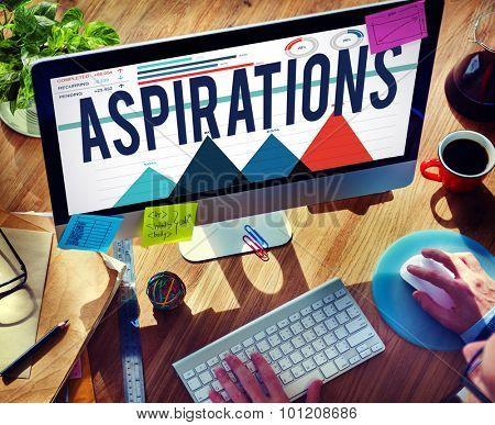 Aspirations Vision Goals Target Desire Concept poster