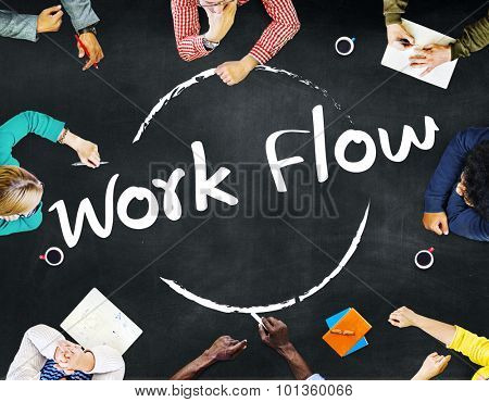 Work Flow Efficiency Implement Process System Concept poster