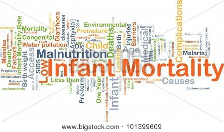 Background concept wordcloud illustration of infant mortality