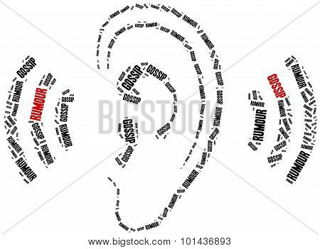 Gossip or rumour telling concept. Word cloud illustration. poster