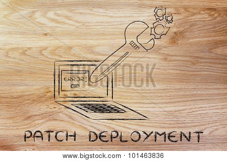 patch deployment and troubleshooting malfunctions: oversized wrench coming out of laptop screen poster