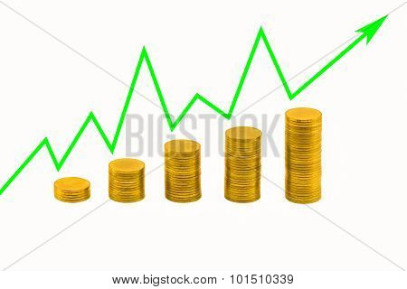 Pile Of Golden Coins And Upside Growing Arrow Graph