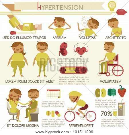 Hypertension health care and medical infographic