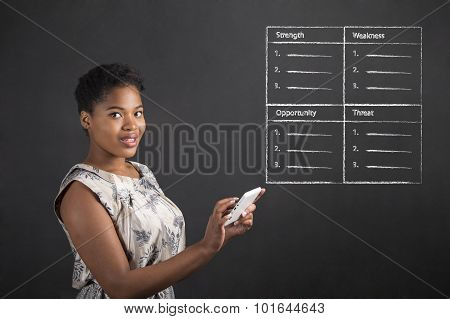 African American Woman With Tablet With A Swot Analysis On Blackboard Background