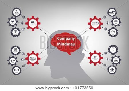 Mindmap brainstorm brain and mechanical concept infographic (Vector eps10) poster