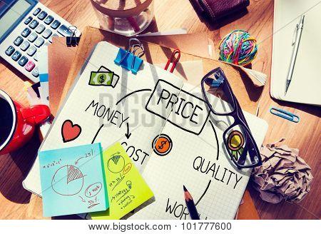 Price Economy Money Cost Value Worth Concept poster