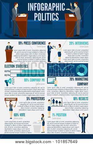 Politics infographics set with election candidates debates symbols and charts vector illustration poster