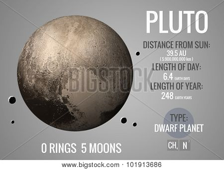 Pluto - Infographic presents one of the solar system planet, look and facts. This image elements fur