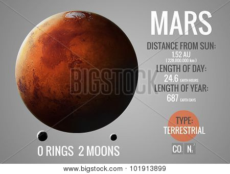 Mars - Infographic presents one of the solar system planet, look and facts. This image elements furn
