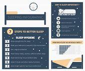 Sleep infographic. Importance of sleep, functions. Length of sleep, duration. Sleep hygiene, 7 steps. Flat vector illustration poster