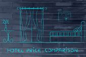 travel and accomodation industry: concept of hotel price comparison illustration of room interior poster
