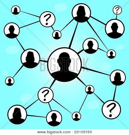 Diagrama de amigos de los medios de comunicación social