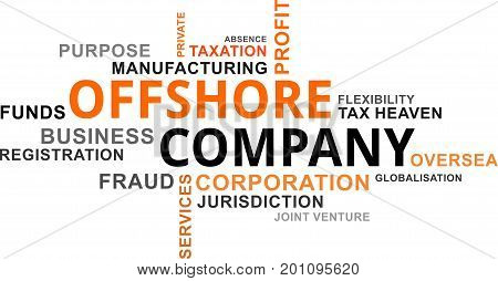 A word cloud of offshore company related items