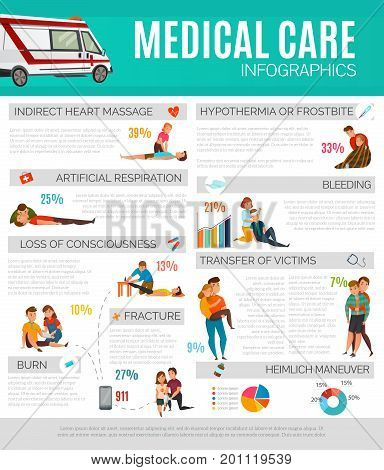 Medical care infographics giving information about first aid treatment in different emergency cases flat vector illustration