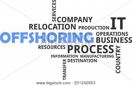 A word cloud of offshoring related items