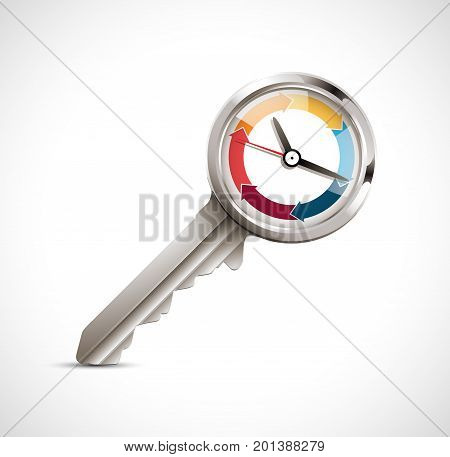 Stopwatch - Time And Key