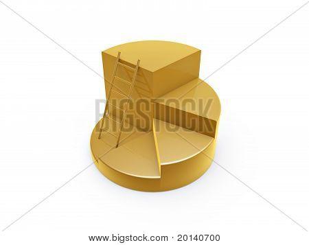 Golden Ladder On Pie Graph Steps