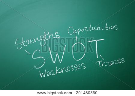 Management abbreviation SWOT with its full form written on chalk board